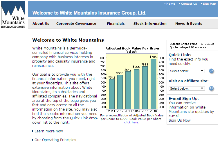 White Mountains Insurance Group  Phone Number